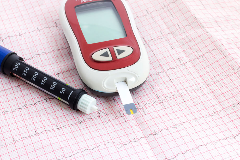 how to monitor blood sugar
